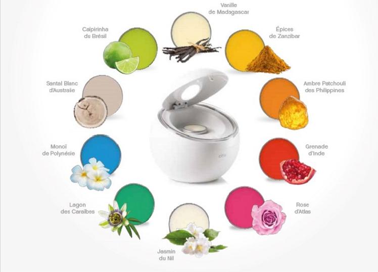 Parfums-ciris